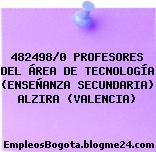 482498/0 PROFESORES DEL ÁREA DE TECNOLOGÍA (ENSEÑANZA SECUNDARIA) ALZIRA (VALENCIA)